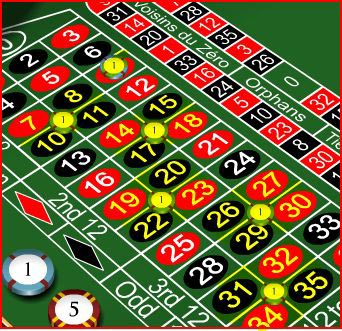 double bet strategy
